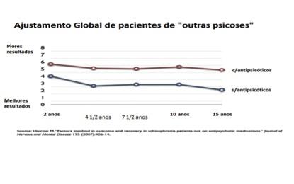 ajustamento-global