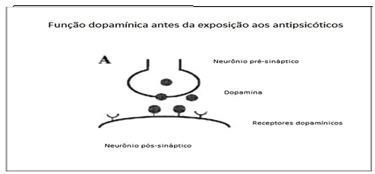 dopamina_antes