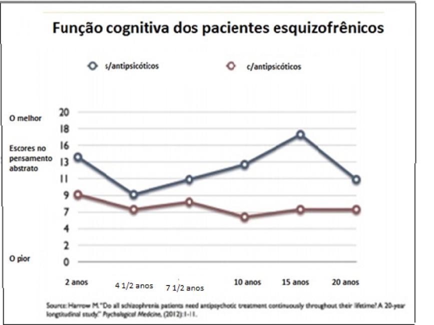 funcao-cognitiva