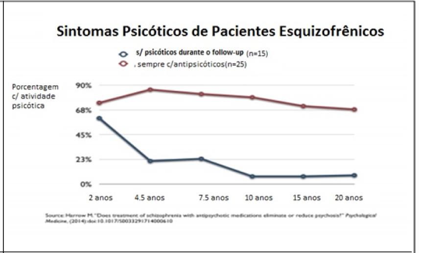 sintomas-psicoticos_pacientes