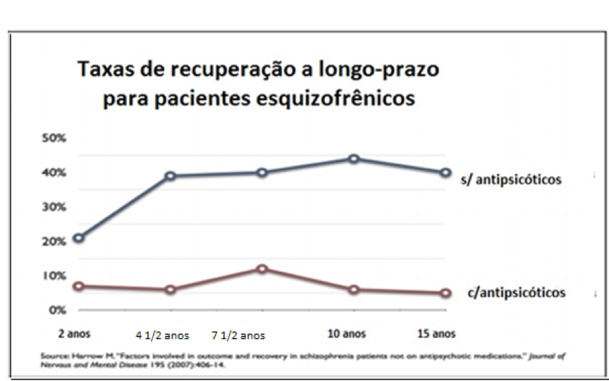 taxas-de-recuperacao_longo-prazo