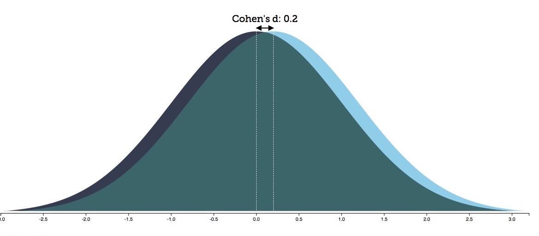 Figura-.2